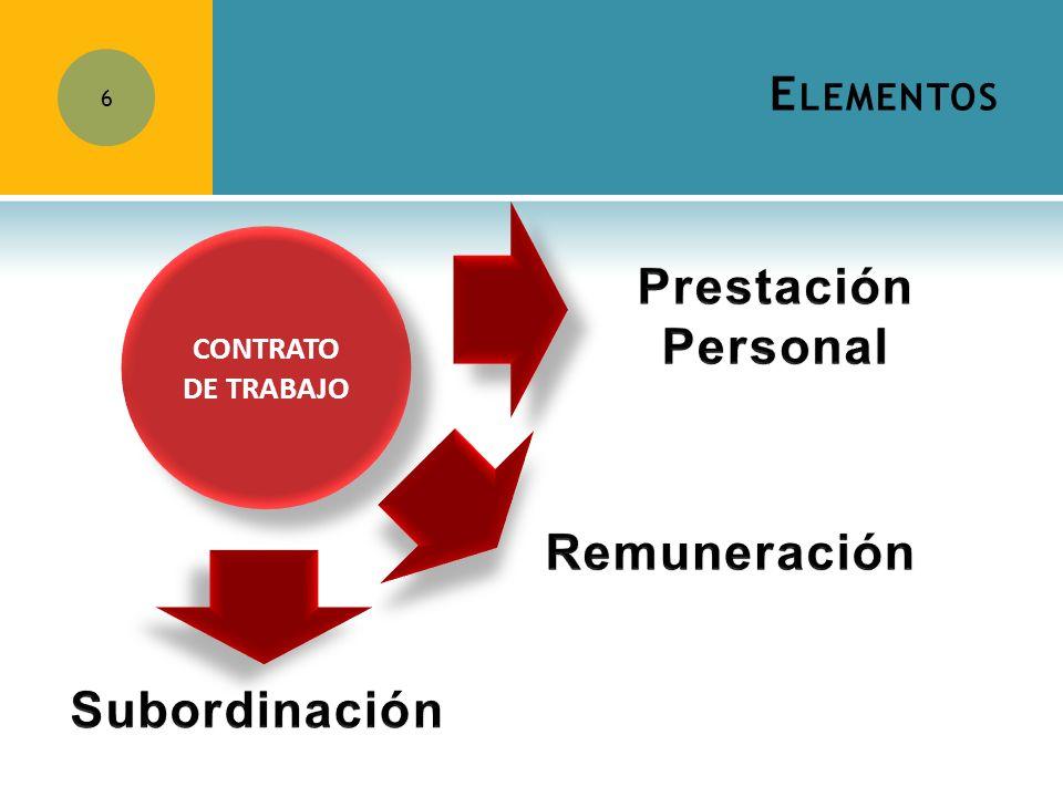 Prestación Personal Remuneración Subordinación