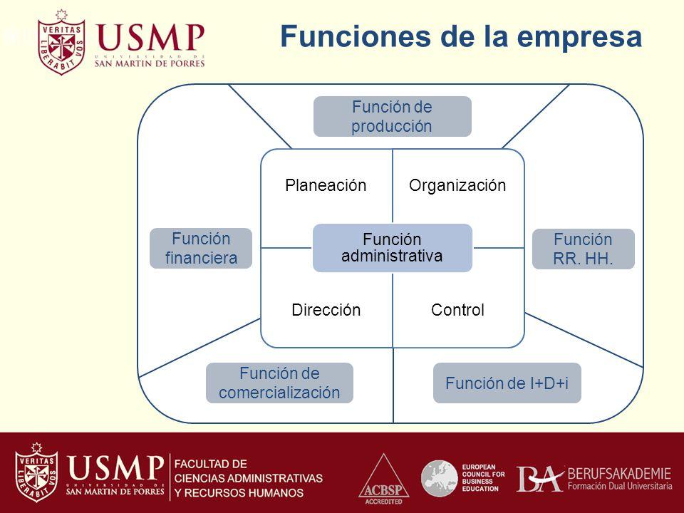 Funciones de la empresa