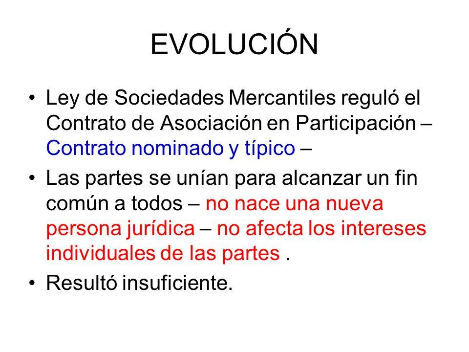 EVOLUCIÓN Ley de Sociedades Mercantiles reguló el Contrato de Asociación en Participación – Contrato nominado y típico –