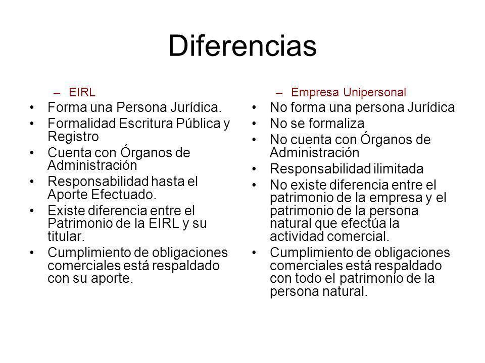 Diferencias Forma una Persona Jurídica.