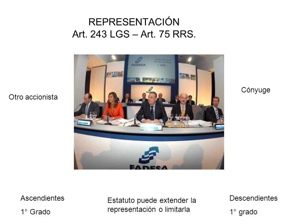 REPRESENTACIÓN Art. 243 LGS – Art. 75 RRS.