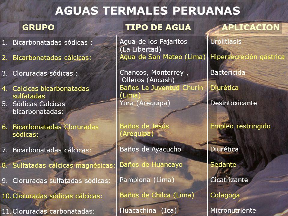 AGUAS TERMALES PERUANAS