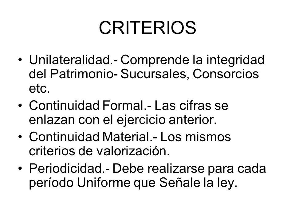 CRITERIOS Unilateralidad.- Comprende la integridad del Patrimonio- Sucursales, Consorcios etc.