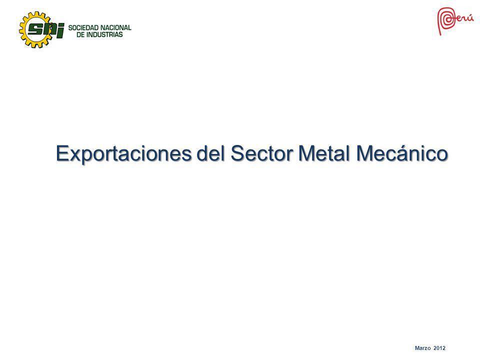 Exportaciones del Sector Metal Mecánico