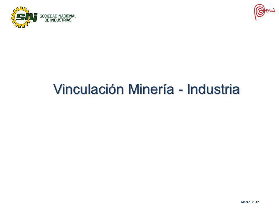 Vinculación Minería - Industria