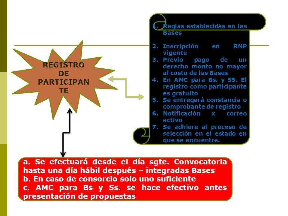 REGISTRO DE PARTICIPANTE