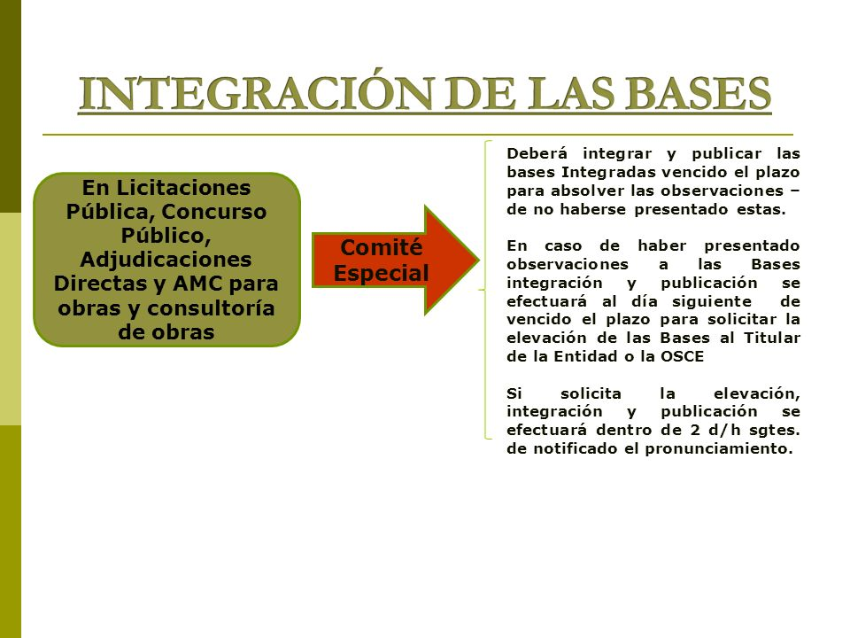 INTEGRACIÓN DE LAS BASES