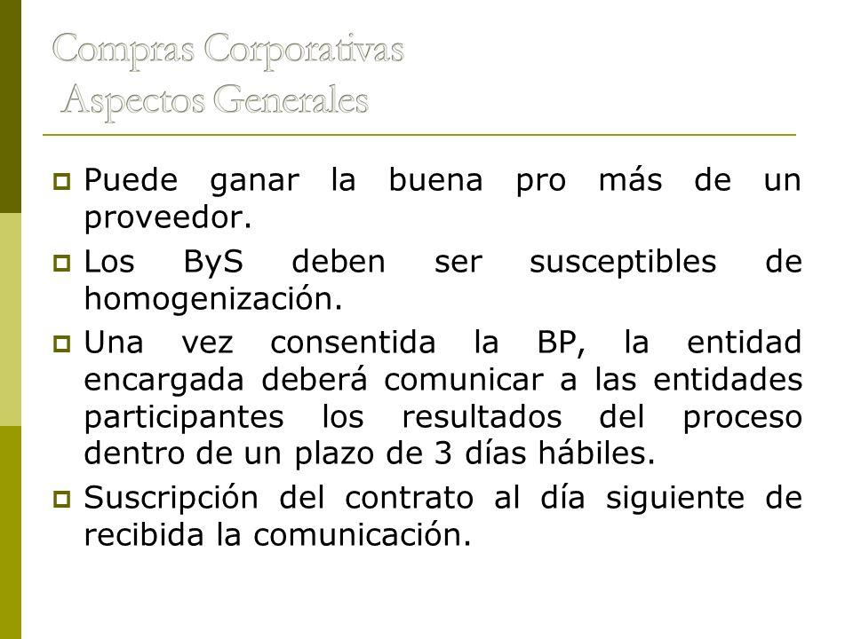 Compras Corporativas Aspectos Generales