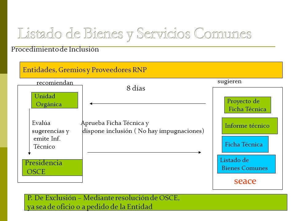 Listado de Bienes y Servicios Comunes