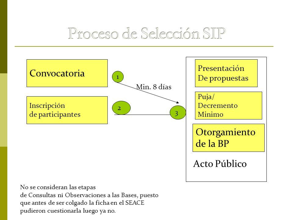 Proceso de Selección SIP