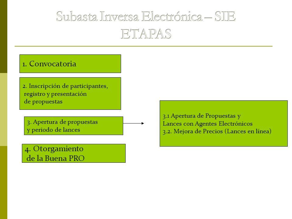 Subasta Inversa Electrónica – SIE ETAPAS