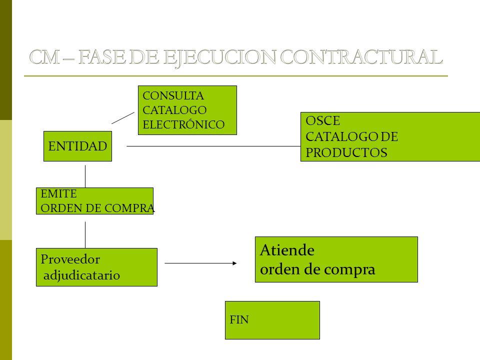 CM – FASE DE EJECUCION CONTRACTURAL