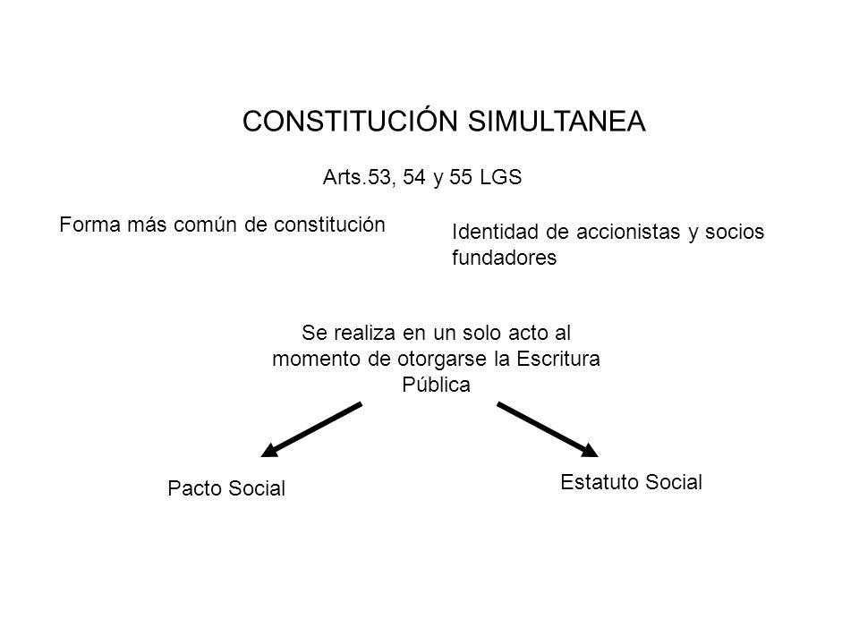 CONSTITUCIÓN SIMULTANEA