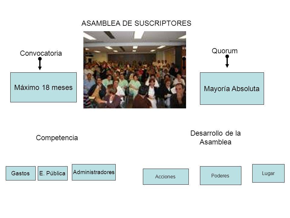 Desarrollo de la Asamblea