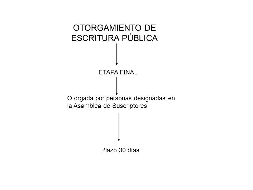 OTORGAMIENTO DE ESCRITURA PÚBLICA