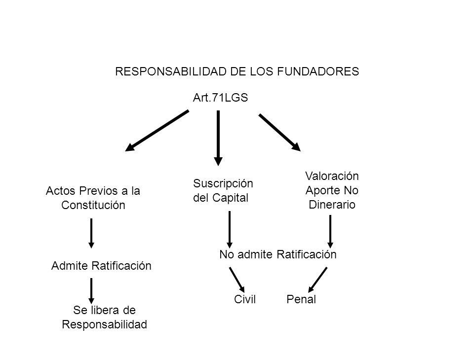 RESPONSABILIDAD DE LOS FUNDADORES