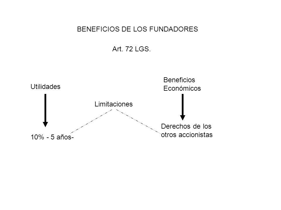 BENEFICIOS DE LOS FUNDADORES