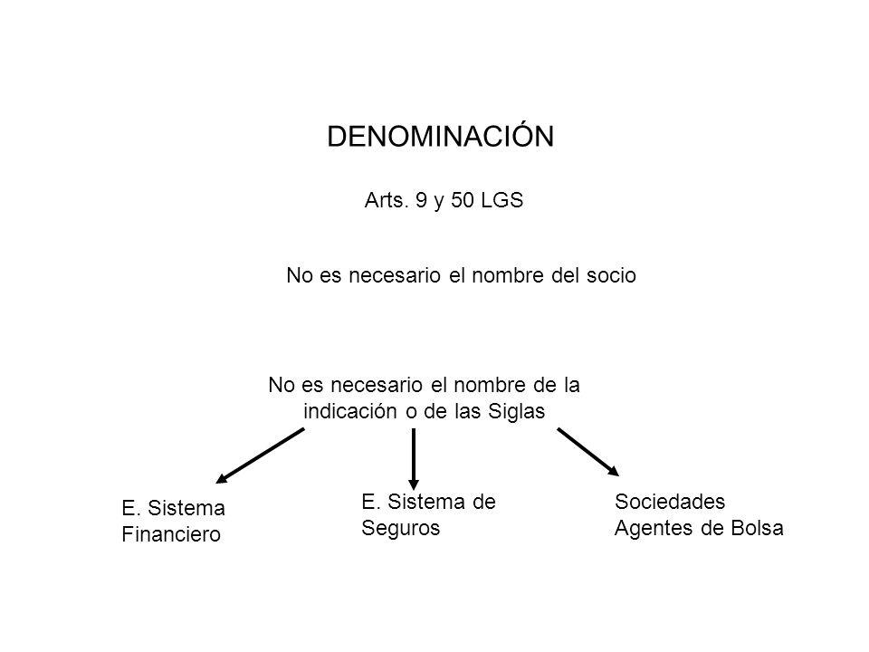 No es necesario el nombre de la indicación o de las Siglas