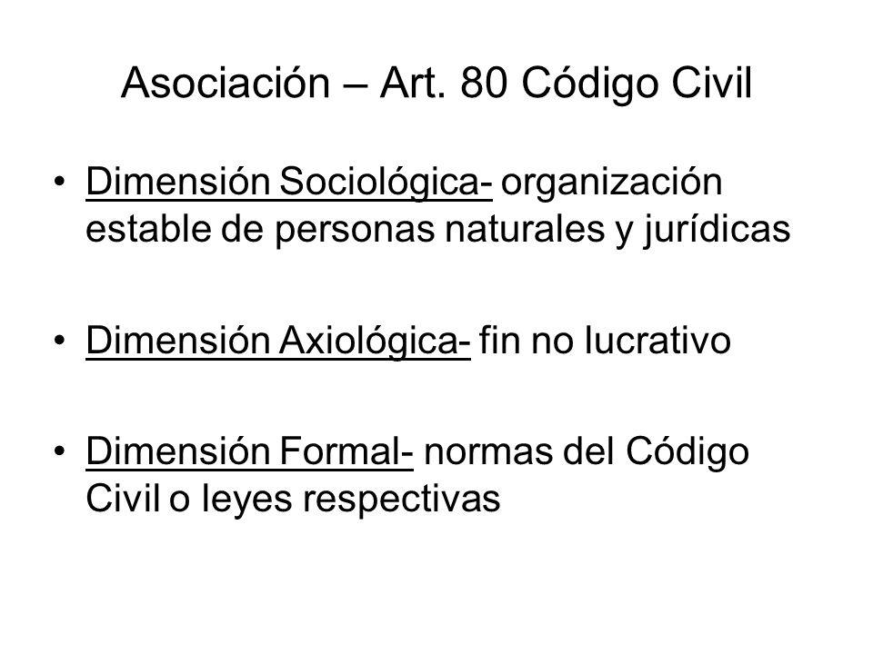 Asociación – Art. 80 Código Civil