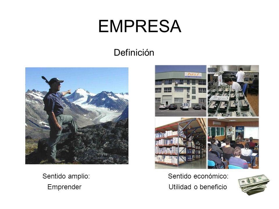 EMPRESA Definición Sentido amplio: Sentido económico: Emprender