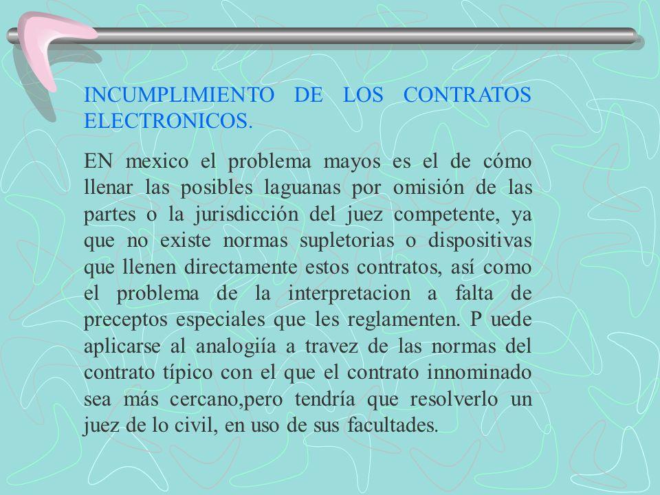 INCUMPLIMIENTO DE LOS CONTRATOS ELECTRONICOS.