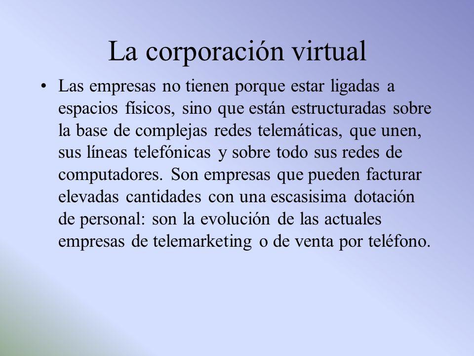 La corporación virtual