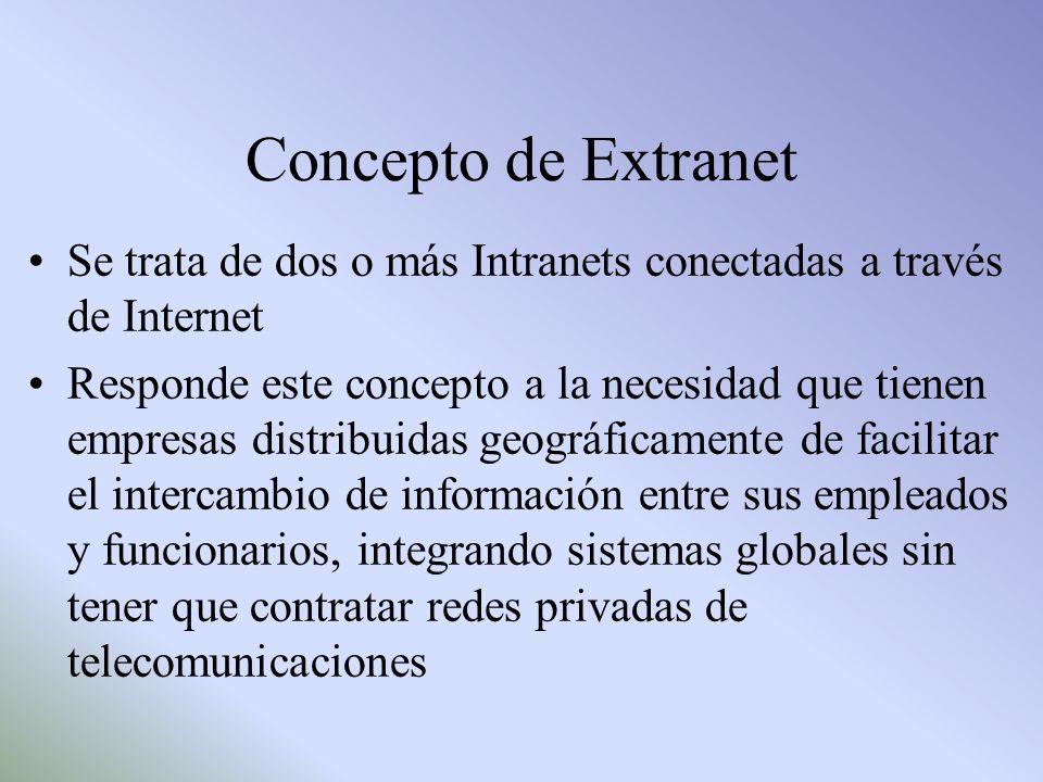 Concepto de Extranet Se trata de dos o más Intranets conectadas a través de Internet.