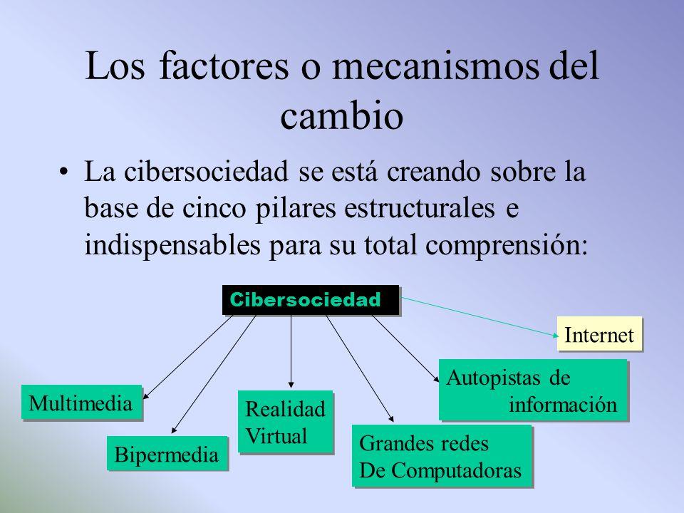 Los factores o mecanismos del cambio