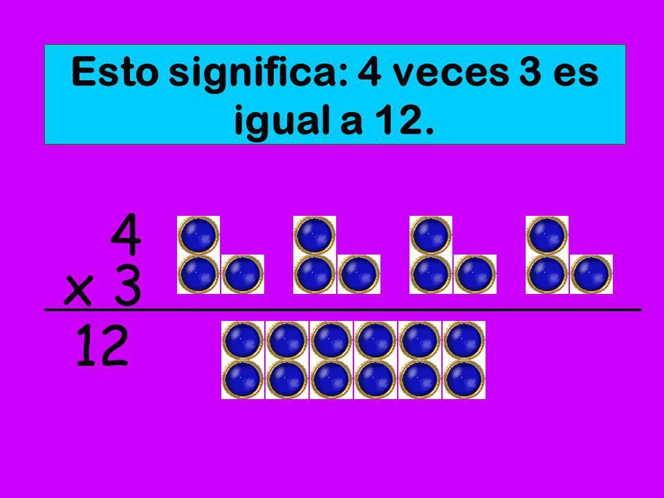 Esto significa: 4 veces 3 es igual a 12.