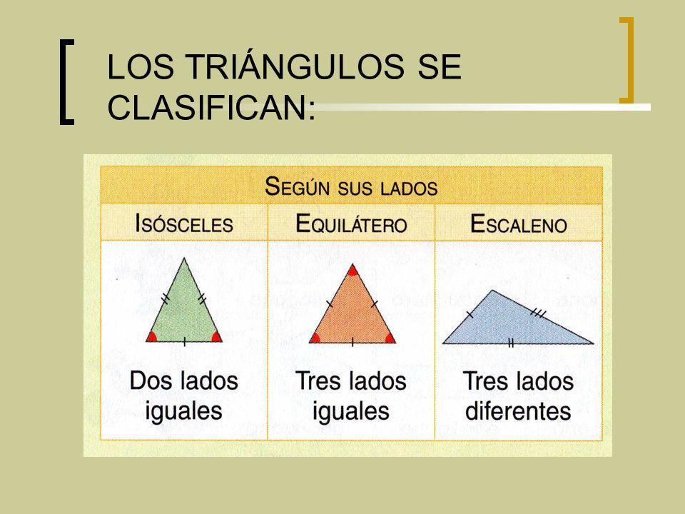 LOS TRIÁNGULOS SE CLASIFICAN: