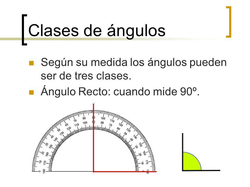 Clases de ángulos Según su medida los ángulos pueden ser de tres clases.