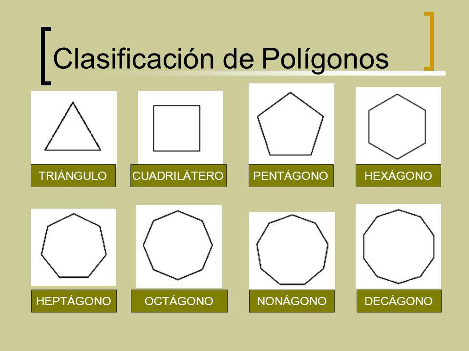 Clasificación de Polígonos