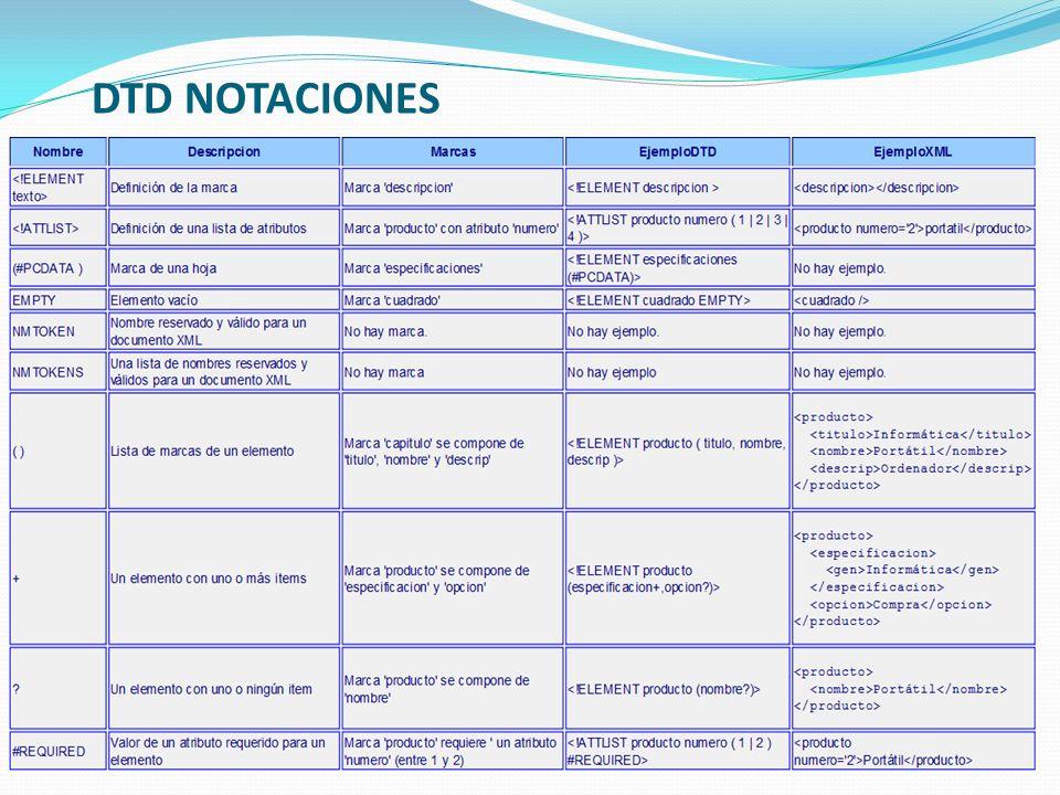 DTD NOTACIONES