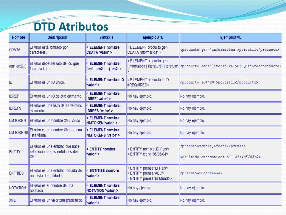 DTD Atributos