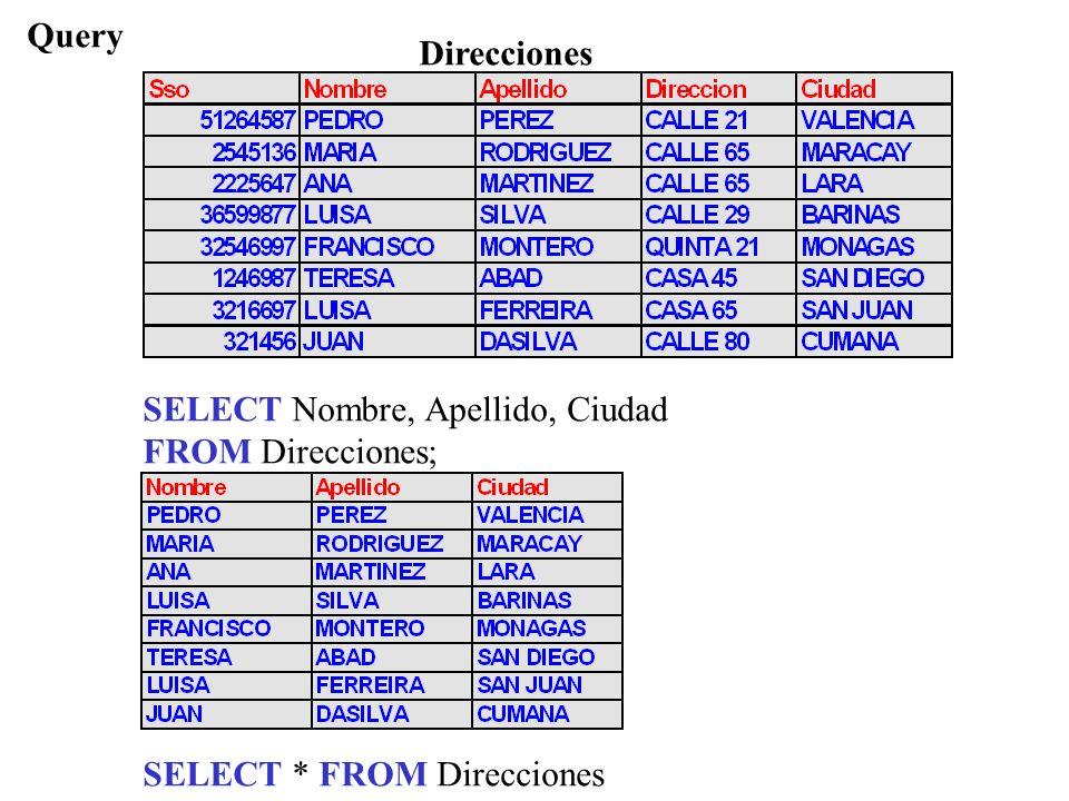 Query Direcciones SELECT Nombre, Apellido, Ciudad FROM Direcciones; SELECT * FROM Direcciones