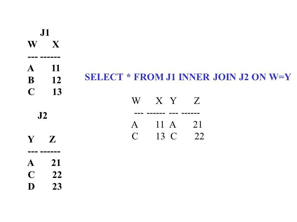 J1 W X. --- ------ A 11. B 12. C 13. J2. Y Z. A 21. C 22.
