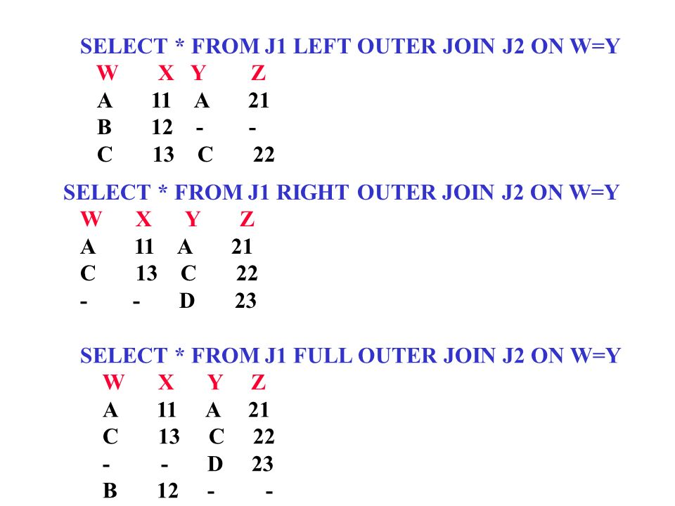 SELECT * FROM J1 LEFT OUTER JOIN J2 ON W=Y
