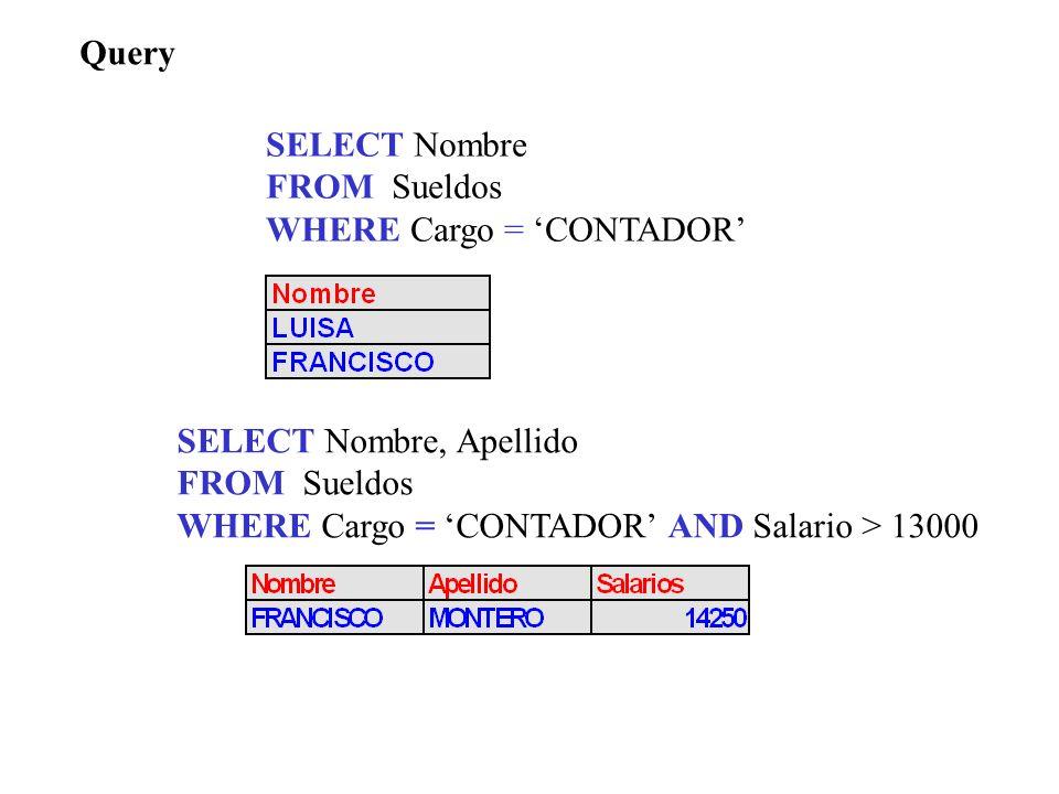 QuerySELECT Nombre. FROM Sueldos. WHERE Cargo = 'CONTADOR' SELECT Nombre, Apellido. FROM Sueldos.