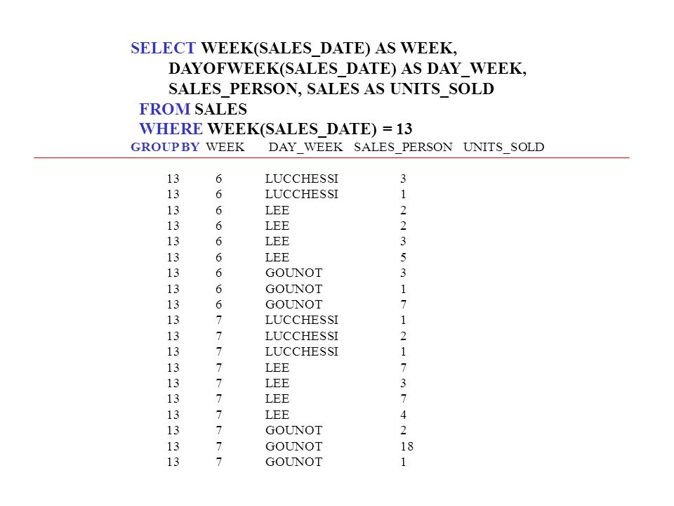 SELECT WEEK(SALES_DATE) AS WEEK, DAYOFWEEK(SALES_DATE) AS DAY_WEEK,