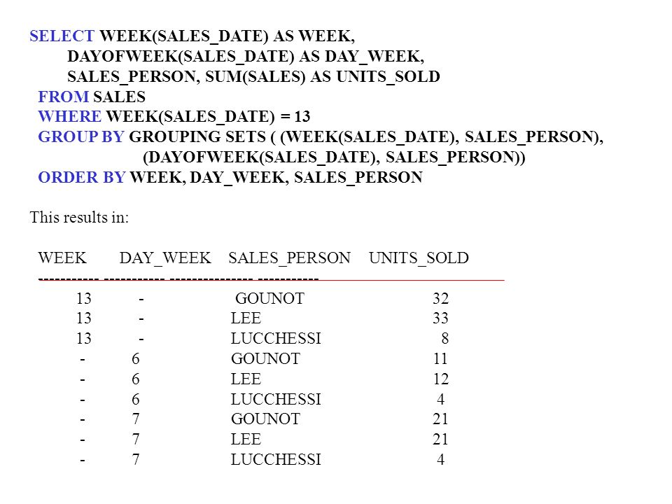 SELECT WEEK(SALES_DATE) AS WEEK,