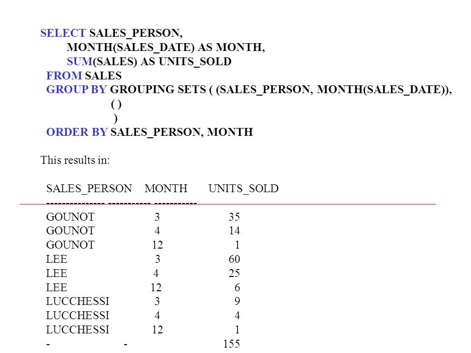 SELECT SALES_PERSON, MONTH(SALES_DATE) AS MONTH, SUM(SALES) AS UNITS_SOLD. FROM SALES. GROUP BY GROUPING SETS ( (SALES_PERSON, MONTH(SALES_DATE)),