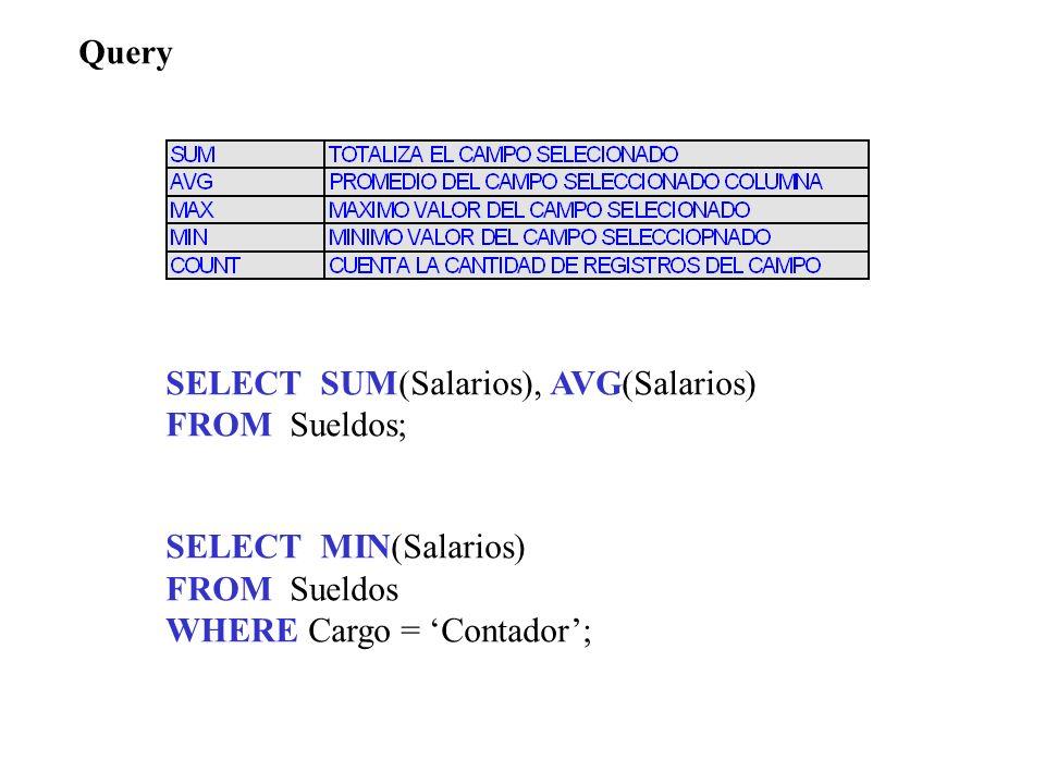 Query SELECT SUM(Salarios), AVG(Salarios) FROM Sueldos; SELECT MIN(Salarios) FROM Sueldos.