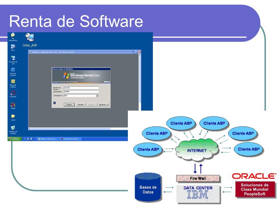 Renta de Software