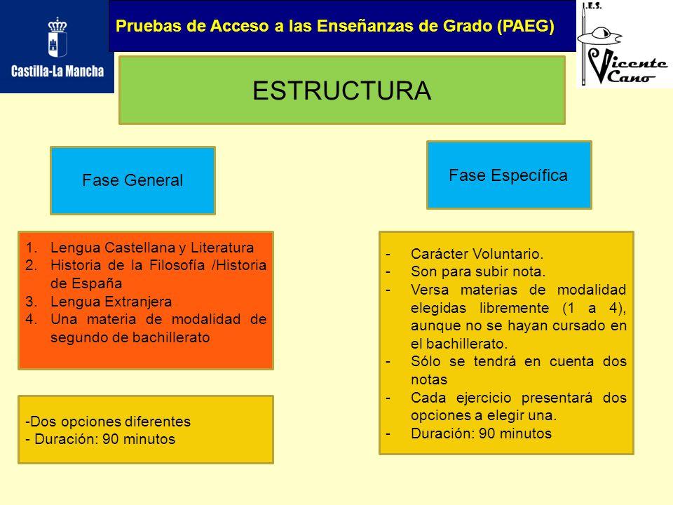 ESTRUCTURA Pruebas de Acceso a las Enseñanzas de Grado (PAEG)