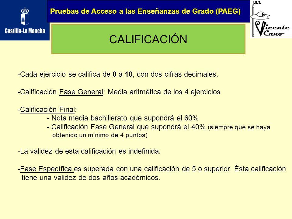 CALIFICACIÓN Pruebas de Acceso a las Enseñanzas de Grado (PAEG)