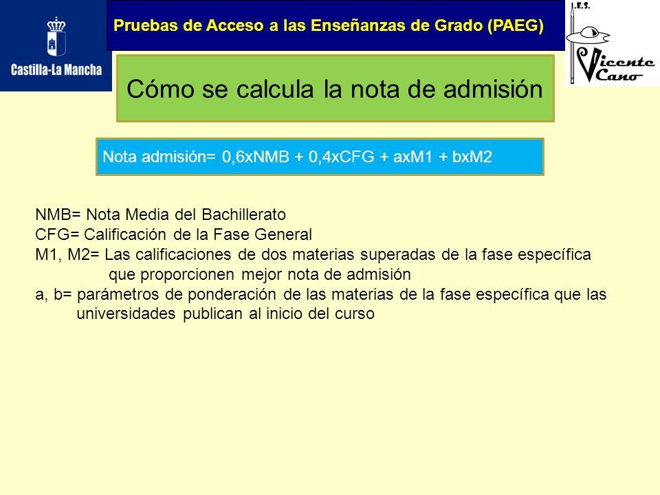 Cómo se calcula la nota de admisión