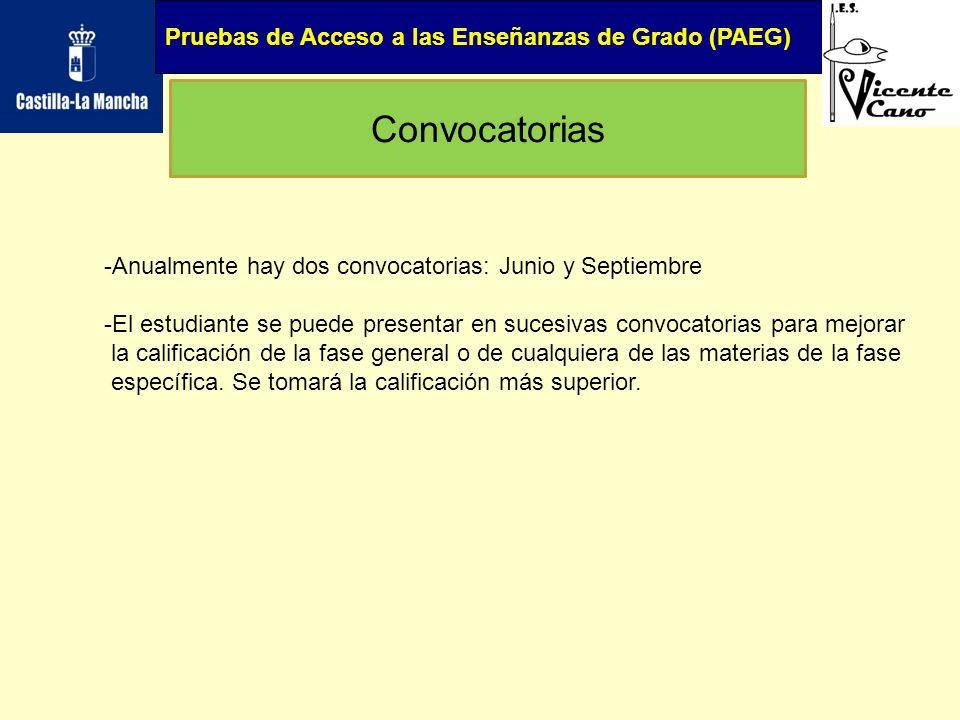 Convocatorias Pruebas de Acceso a las Enseñanzas de Grado (PAEG)