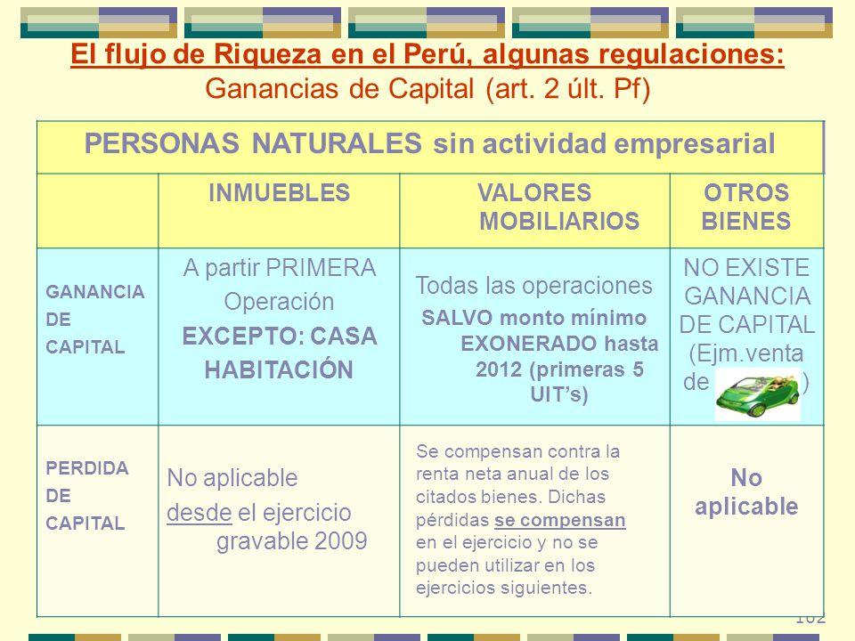 PERSONAS NATURALES sin actividad empresarial