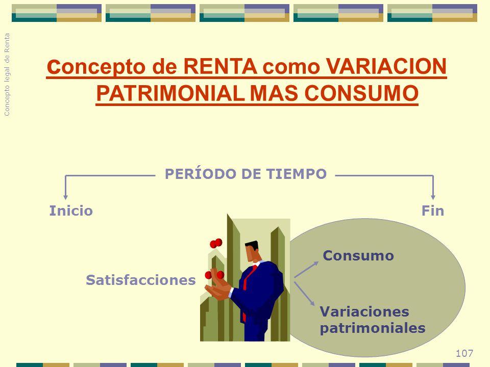 concepto de RENTA como VARIACION PATRIMONIAL MAS CONSUMO