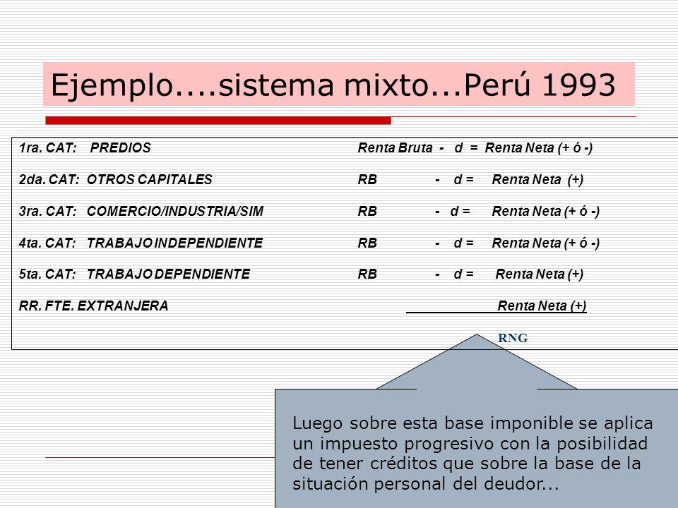 Ejemplo....sistema mixto...Perú 1993